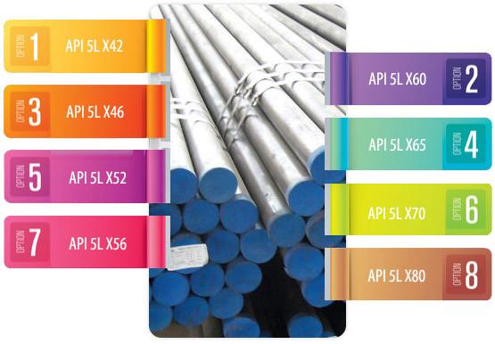 api-5l-pipe-manufacturers-in-india