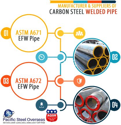 astm-a671-a672-welded-pipes-tubes-manufacturers-suppliers